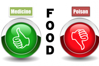 Food Medicine or Poison
